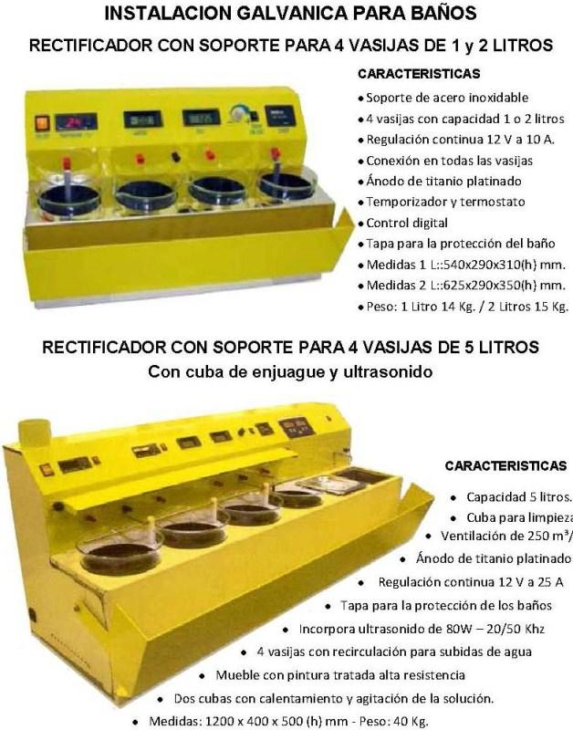 Novedades sumes rivero rivero sa novedades for Banos electroliticos para joyeria